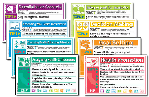 California Assessment Skill Posters for the Classroom