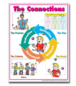 Connections Poster