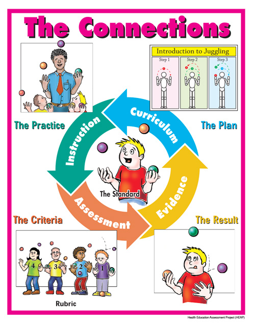 The National Health Education Standards Poster