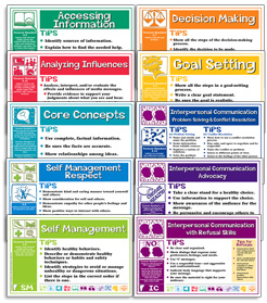 Assessment Rubric Cards