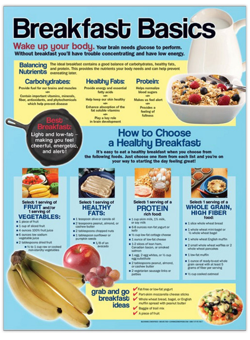 Nutrition obesity and diabetes prevention food and fitness for add to cart view image urtaz Images