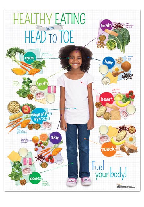 healthy diet fruits fruit saga games