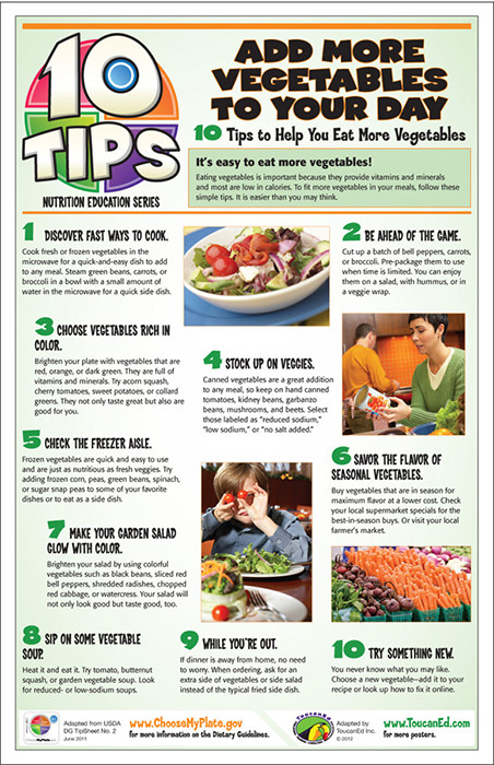 Nutrition, Obesity and Diabetes Prevention: 10 Tips Nutrition ...