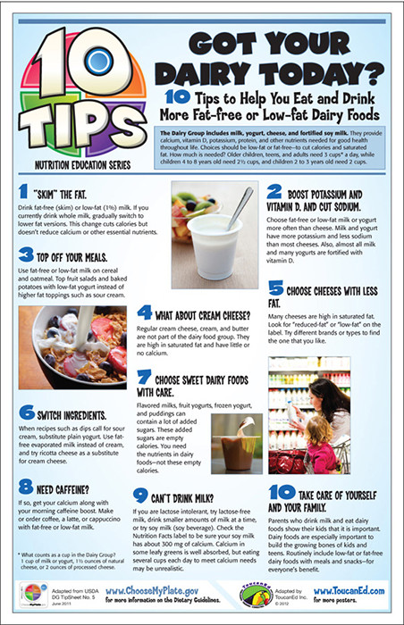 nutrition  obesity and diabetes prevention  10 tips