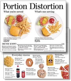Nutrition, Obesity and Diabetes