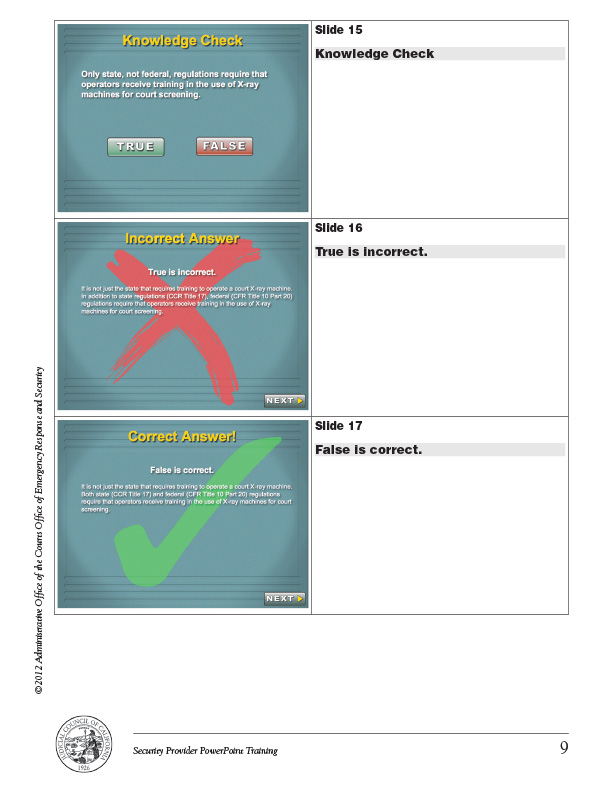 Radiation Safety and Protection Program Toolkit for the